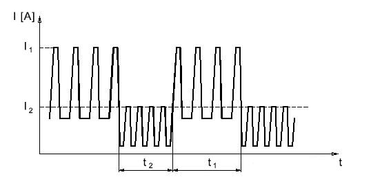 MIG MAG zpodwójnym pulsem Base Group